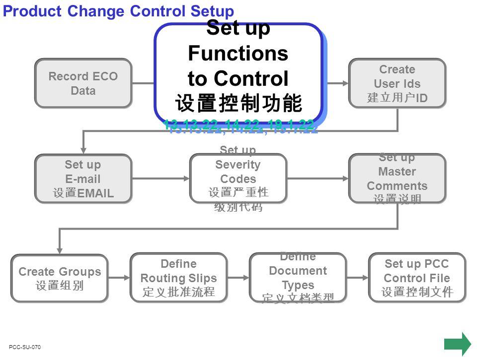 PCC-SU-080 Enable PCC Functions PCC Item (Quality) Spec Maintenance 19.1.22 Item (Quality) Spec Maintenance 19.1.22 Structure Maintenance 13.13.22 Structure Maintenance 13.13.22 Routing Maintenance 14.22 Routing Maintenance 14.22
