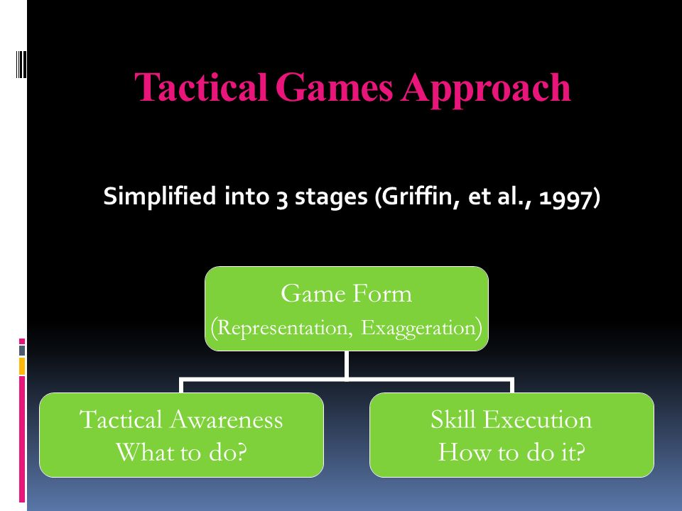 Tactical Games Approach Simplified into 3 stages (Griffin, et al., 1997) Game Form (Representation, Exaggeration) Tactical Awareness What to do? Skill