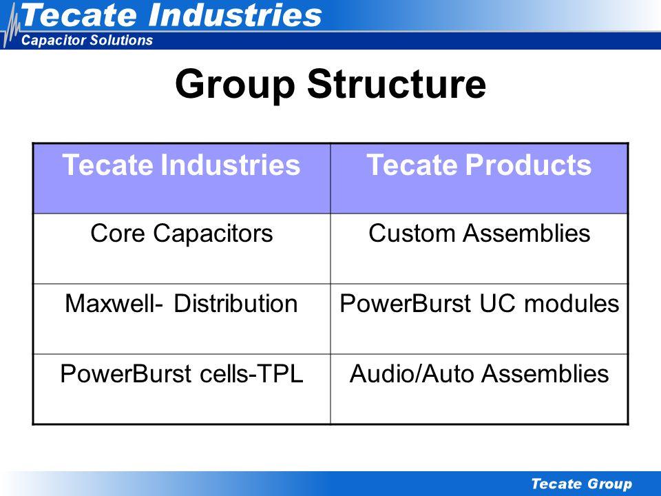 Group Structure Tecate IndustriesTecate Products Core CapacitorsCustom Assemblies Maxwell- DistributionPowerBurst UC modules PowerBurst cells-TPLAudio