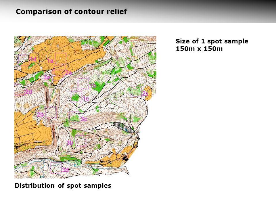 Comparison of contour relief Distribution of spot samples Size of 1 spot sample 150m x 150m