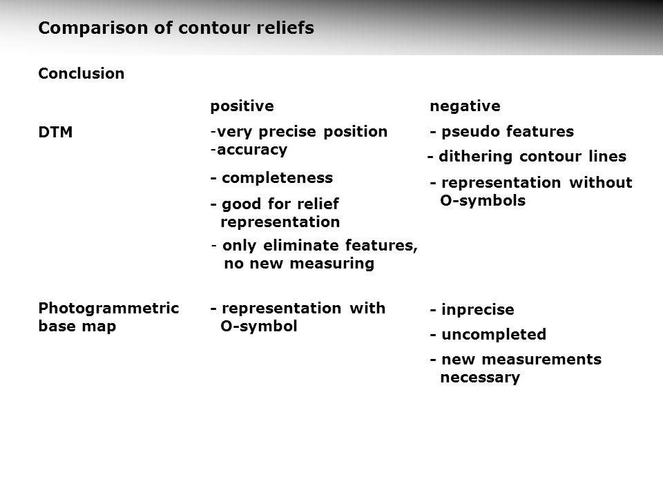 Conclusion positivenegative DTM Photogrammetric base map -very precise position -accuracy - completeness - good for relief representation - pseudo fea