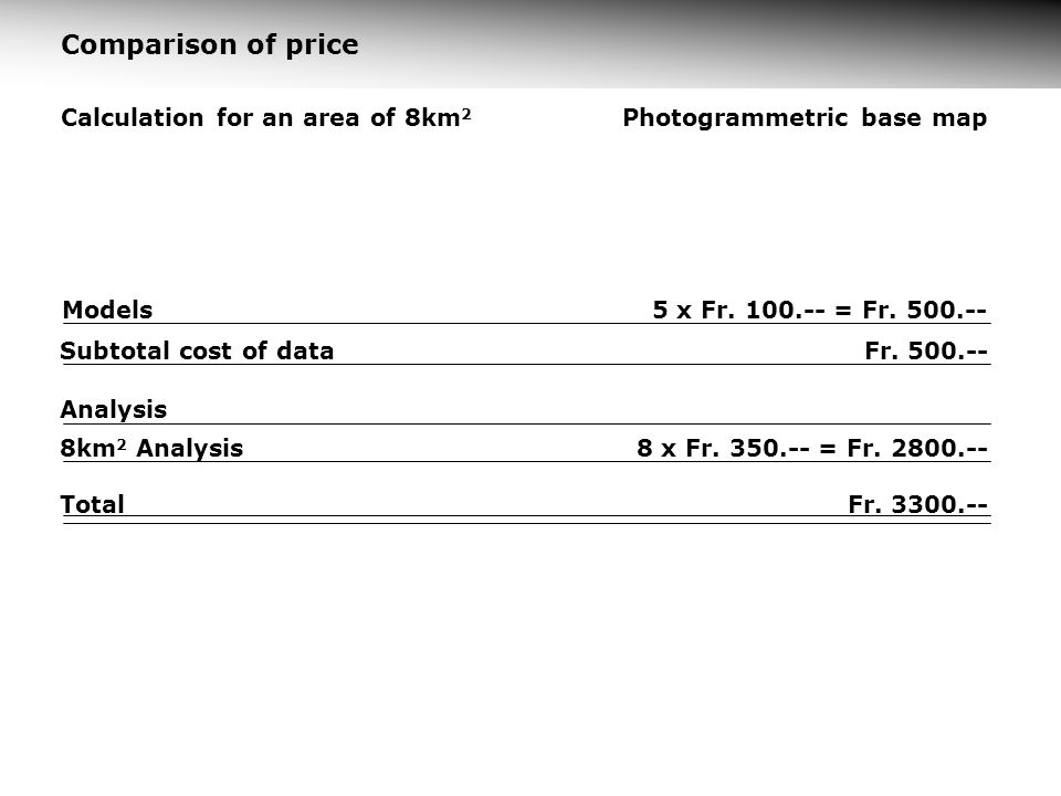 Comparison of price Calculation for an area of 8km 2 Photogrammetric base map Models5 x Fr. 100.-- = Fr. 500.-- Subtotal cost of dataFr. 500.-- 8km 2