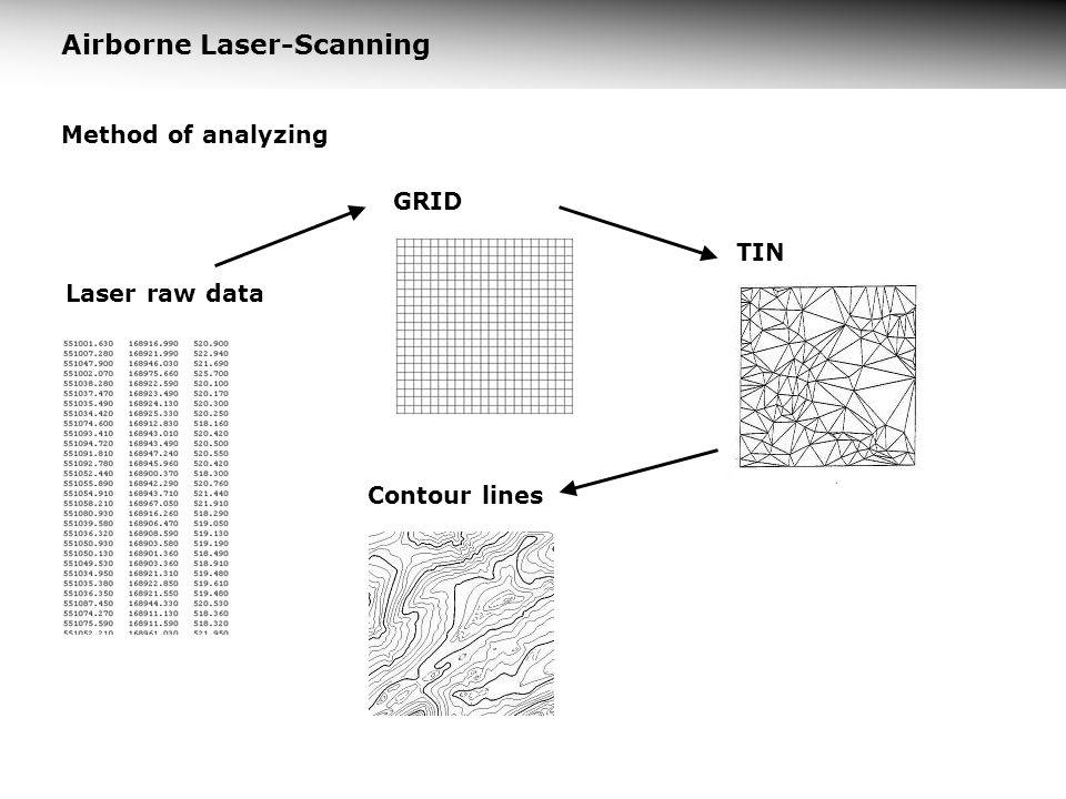 Airborne Laser-Scanning Method of analyzing Laser raw data GRID TIN Contour lines