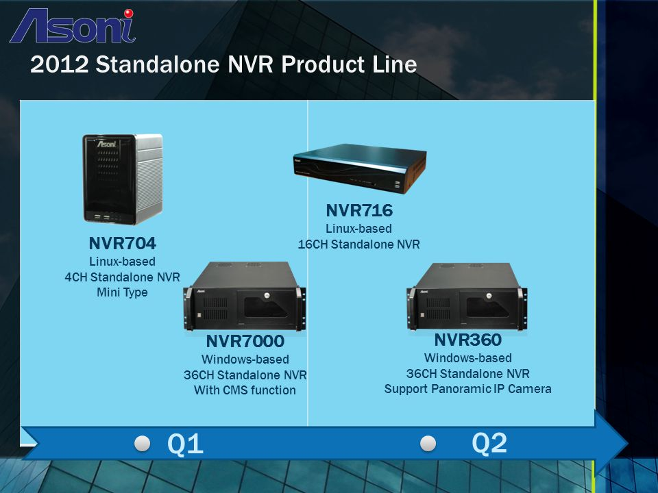 2012 Standalone NVR Product Line Q1 Q2 NVR704 Linux-based 4CH Standalone NVR Mini Type NVR716 Linux-based 16CH Standalone NVR NVR7000 Windows-based 36CH Standalone NVR With CMS function NVR360 Windows-based 36CH Standalone NVR Support Panoramic IP Camera