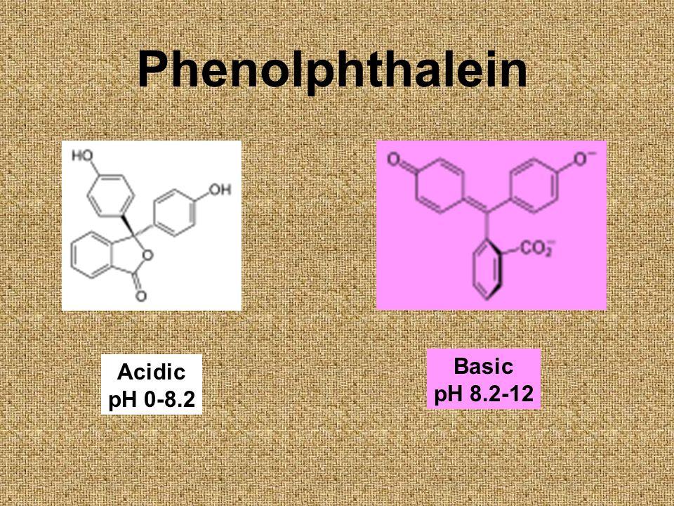 Acidic pH 0-8.2 Basic pH 8.2-12 Phenolphthalein