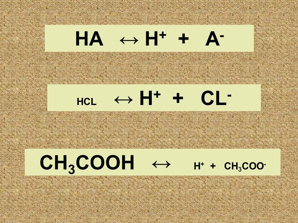 HA H + + A - HCL H + + CL - CH 3 COOH H + + CH 3 COO -