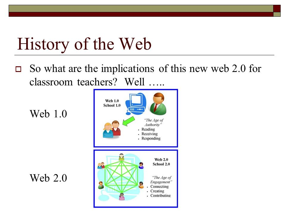 History of the Web So what are the implications of this new web 2.0 for classroom teachers? Well ….. Web 1.0 Web 2.0