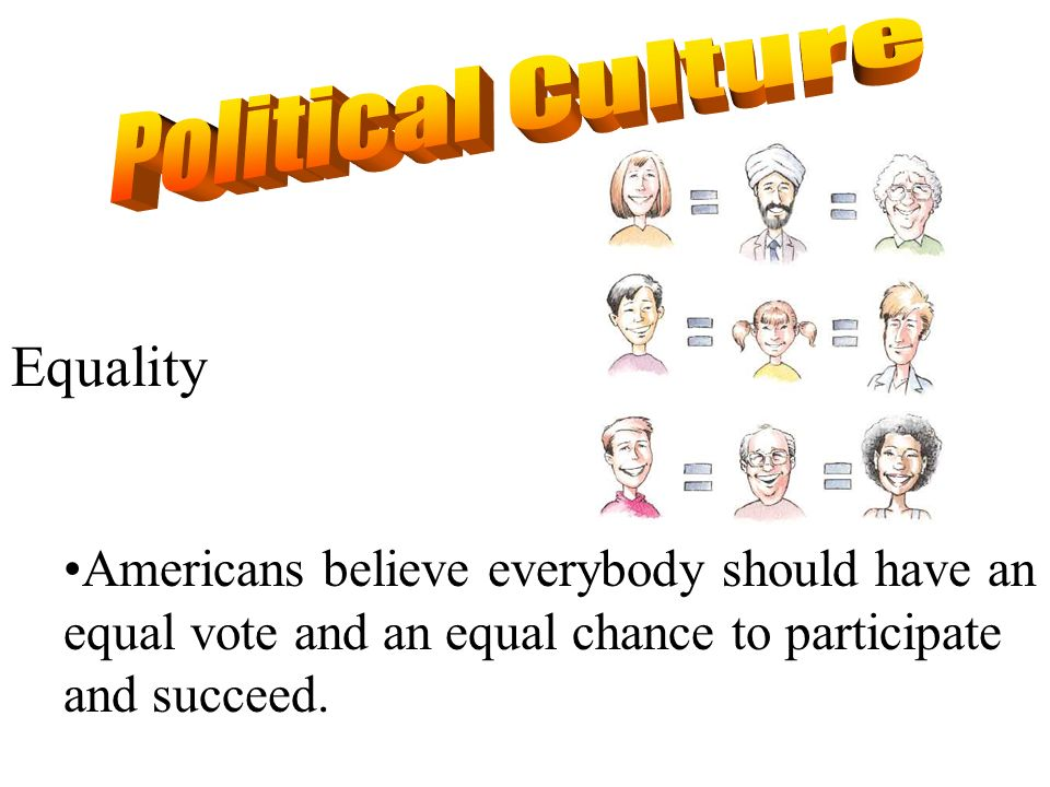 Equality Americans believe everybody should have an equal vote and an equal chance to participate and succeed.