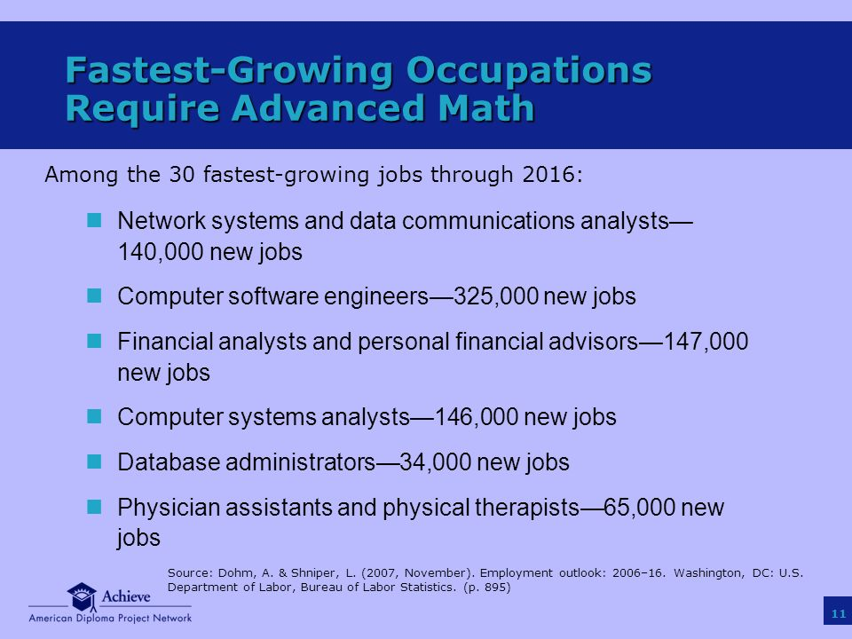 11 Fastest-Growing Occupations Require Advanced Math nNetwork systems and data communications analysts 140,000 new jobs nComputer software engineers325,000 new jobs nFinancial analysts and personal financial advisors147,000 new jobs nComputer systems analysts146,000 new jobs nDatabase administrators34,000 new jobs nPhysician assistants and physical therapists65,000 new jobs Among the 30 fastest-growing jobs through 2016: Source: Dohm, A.