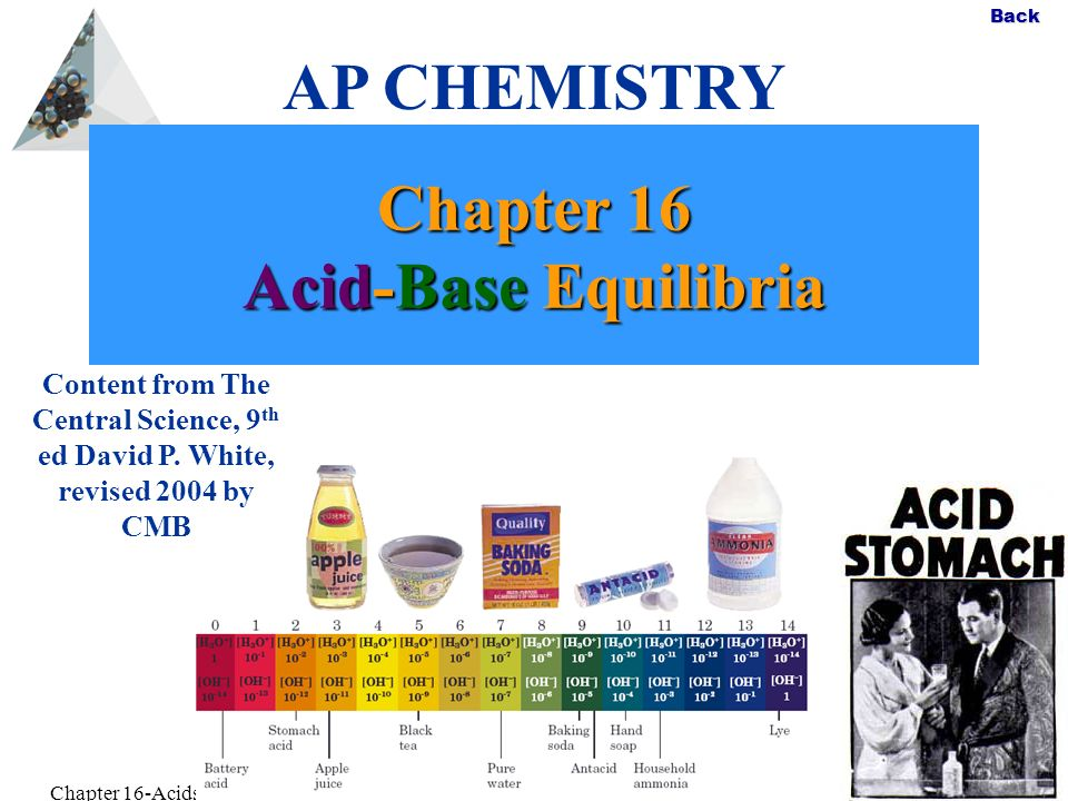 Slide 1 Back Chapter 16-Acids and Bases Chapter 16 Acid-Base Equilibria AP CHEMISTRY Content from The Central Science, 9 th ed David P. White, revised