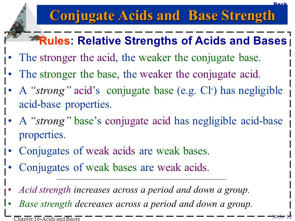 Slide 12 Back Chapter 16-Acids and Bases Rules Rules: Relative Strengths of Acids and Bases The stronger the acid, the weaker the conjugate base. The