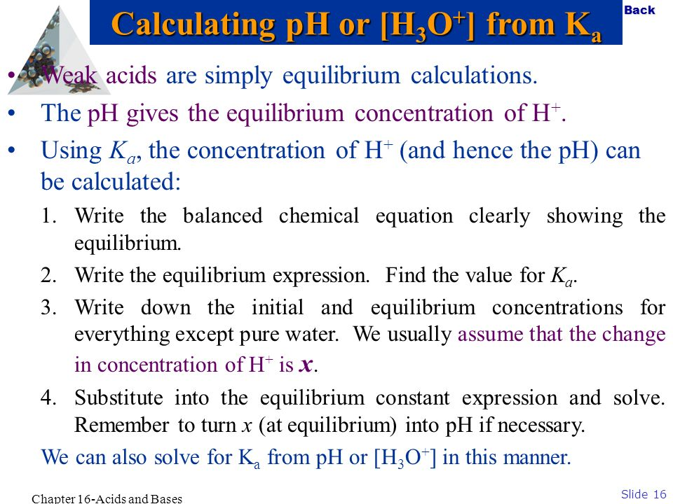 Slide 16 Back Chapter 16-Acids and Bases Weak acids are simply equilibrium calculations. The pH gives the equilibrium concentration of H +. Using K a,