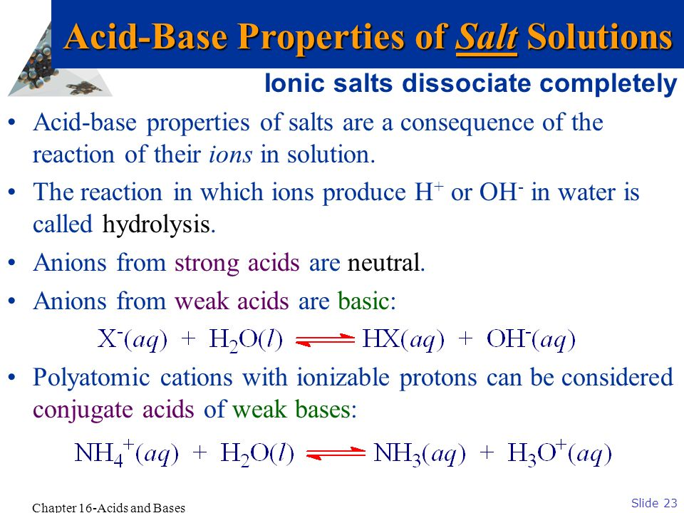 Slide 23 Back Chapter 16-Acids and Bases Ionic salts dissociate completely Acid-base properties of salts are a consequence of the reaction of their io
