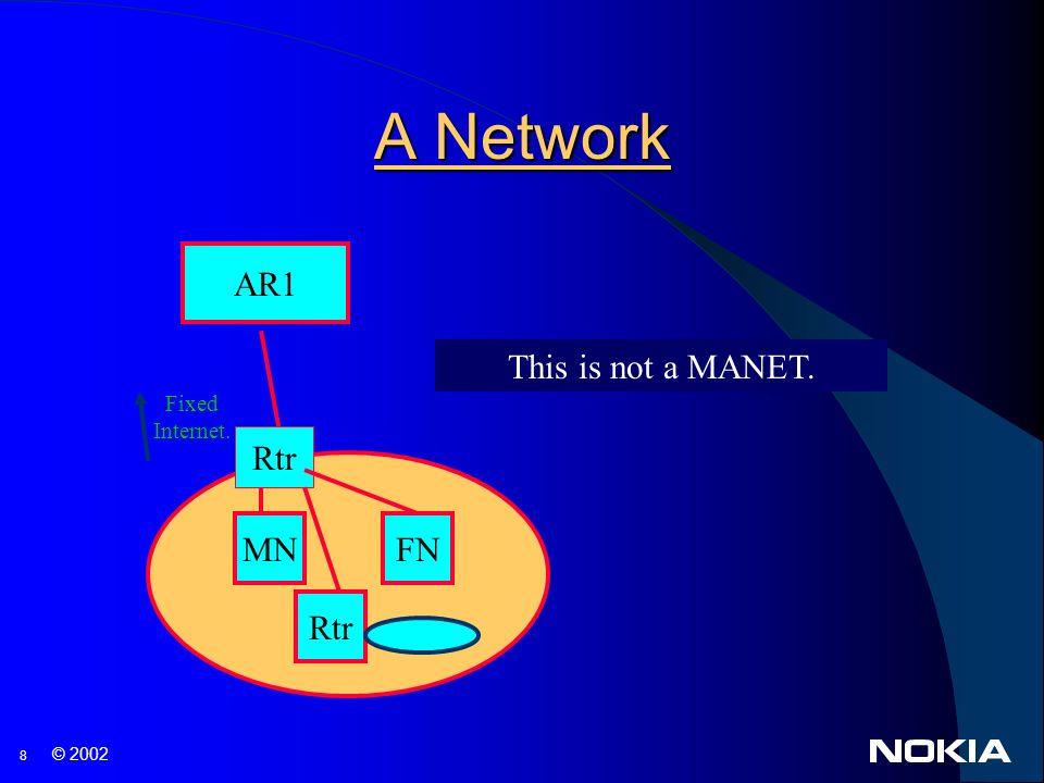 9 © 2002 MONET Should Solve: AR2 A network Using a prefix.