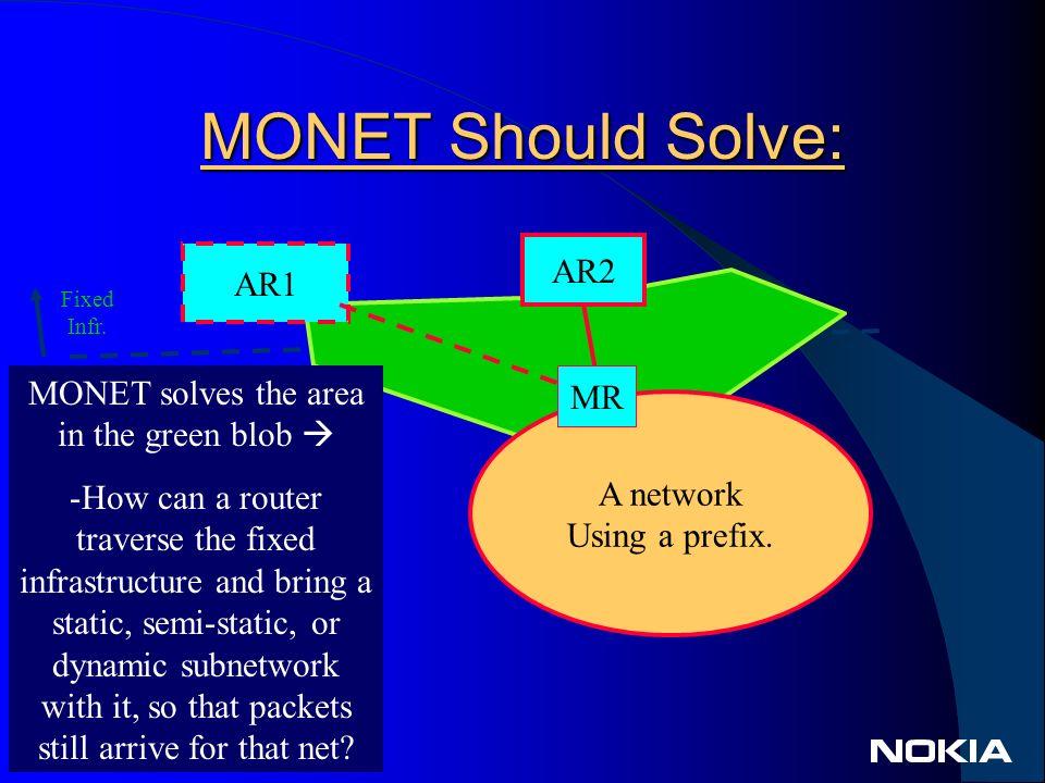 10 © 2002 A MONET 1 AR2 MNFN Rtr MR AR1 A moving network.