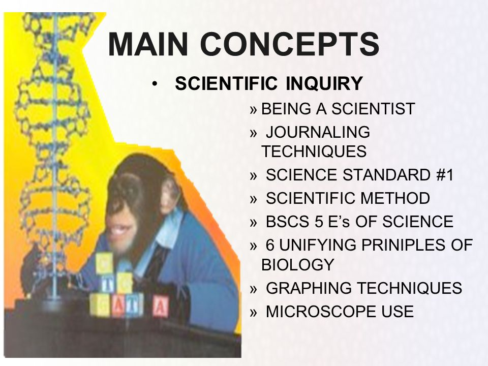 MAIN CONCEPTS SCIENTIFIC INQUIRY »BEING A SCIENTIST » JOURNALING TECHNIQUES » SCIENCE STANDARD #1 » SCIENTIFIC METHOD » BSCS 5 Es OF SCIENCE » 6 UNIFY