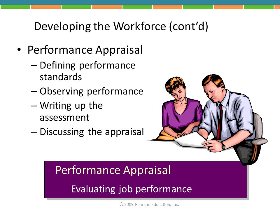 Developing the Workforce (contd) Performance Appraisal – Defining performance standards – Observing performance – Writing up the assessment – Discussing the appraisal Performance Appraisal Evaluating job performance Performance Appraisal Evaluating job performance © 2009 Pearson Education, Inc.
