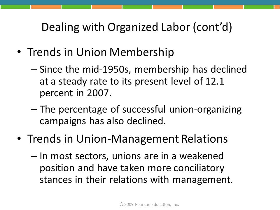 Dealing with Organized Labor (contd) Trends in Union Membership – Since the mid-1950s, membership has declined at a steady rate to its present level of 12.1 percent in 2007.