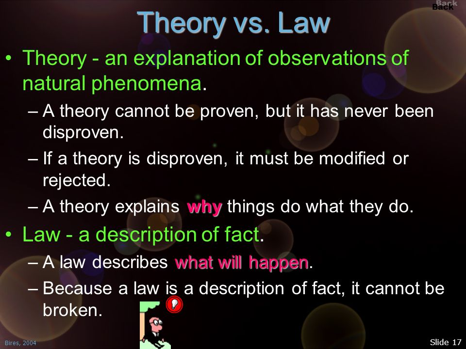 Back Bires, 2004 Slide 17 Theory vs. Law Theory - an explanation of observations of natural phenomena. –A theory cannot be proven, but it has never be