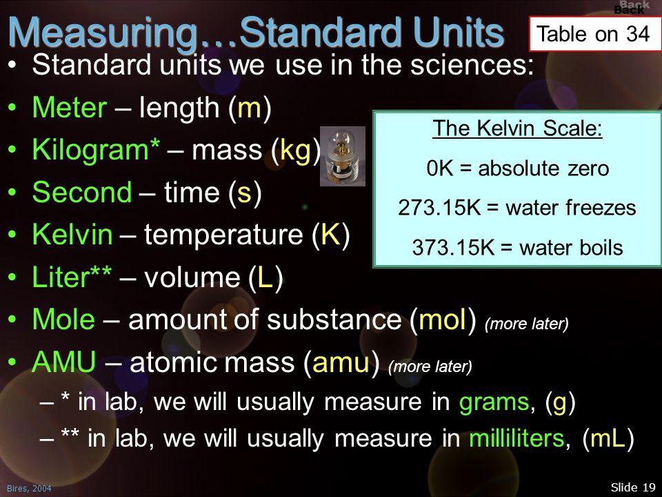 Back Bires, 2004 Slide 19 Measuring…Standard Units Standard units we use in the sciences: Meter – length (m) Kilogram* – mass (kg) Second – time (s) K
