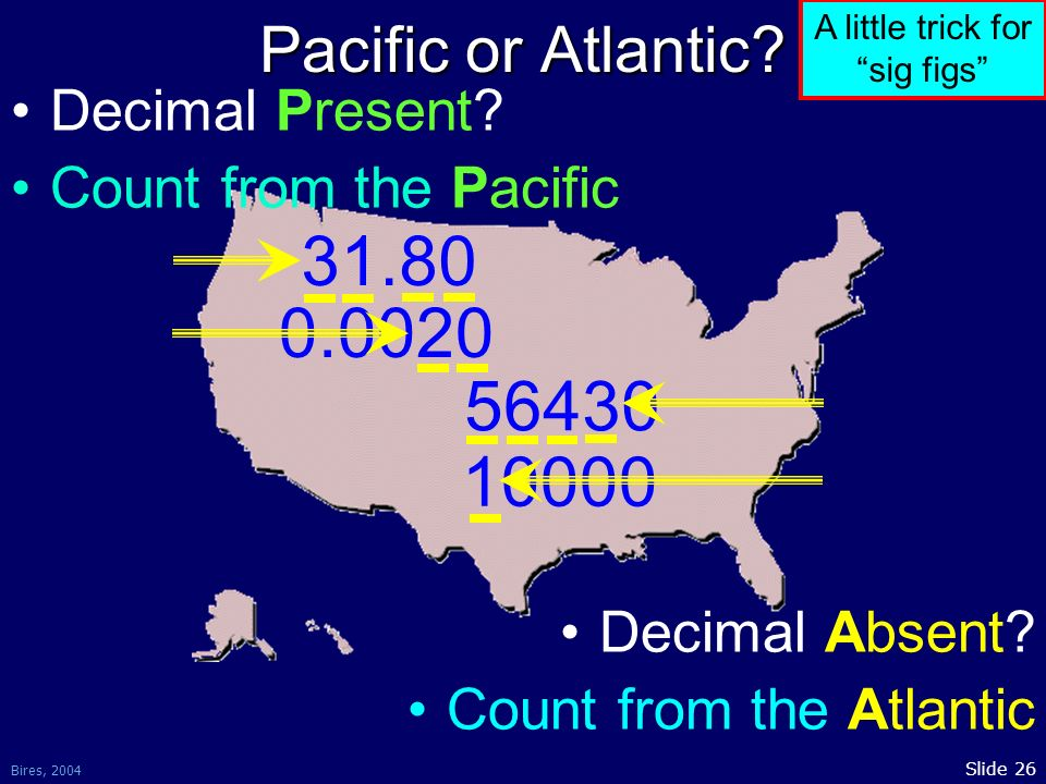Back Bires, 2004 Slide 26 Pacific or Atlantic? Decimal Present? Count from the Pacific Decimal Absent? Count from the Atlantic A little trick for sig