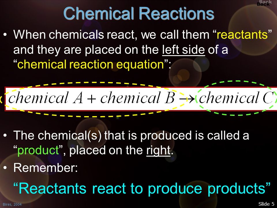 Back Bires, 2004 Slide 5 Chemical Reactions When chemicals react, we call them reactants and they are placed on the left side of achemical reaction eq