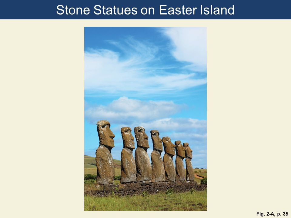 Stone Statues on Easter Island Fig. 2-A, p. 35