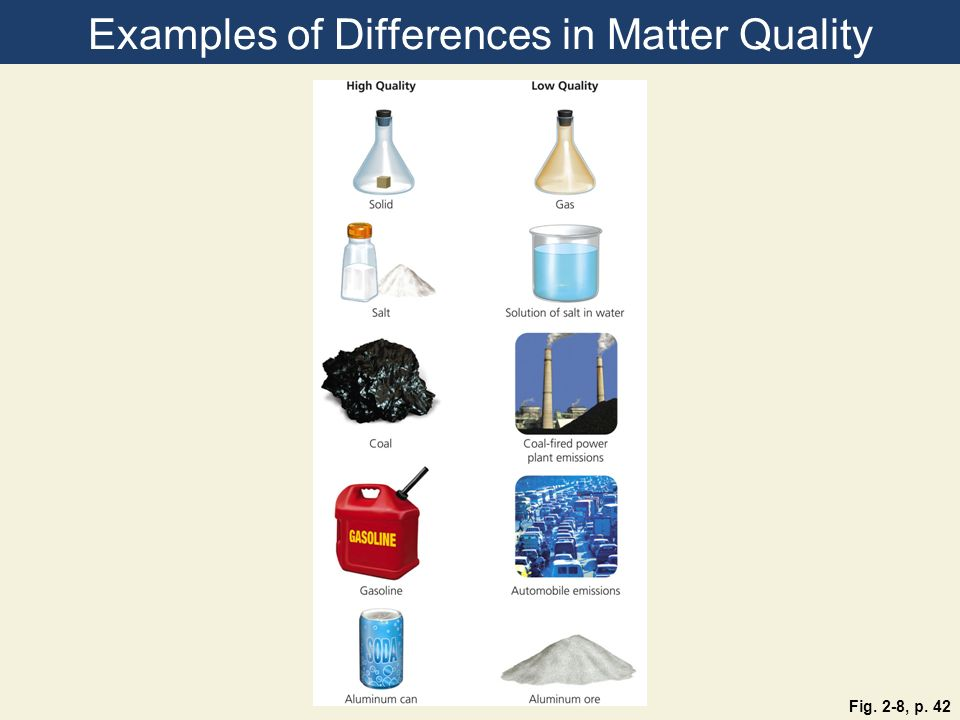 Examples of Differences in Matter Quality Fig. 2-8, p. 42