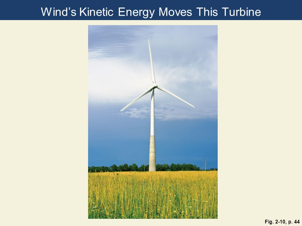 Winds Kinetic Energy Moves This Turbine Fig. 2-10, p. 44