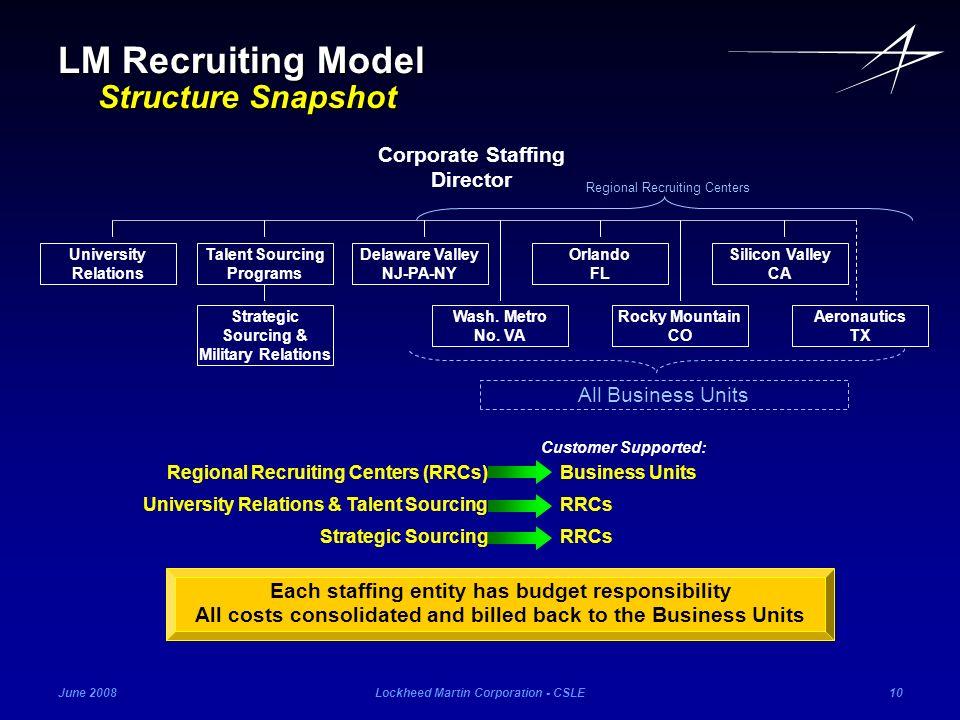 June 2008Lockheed Martin Corporation - CSLE10 Regional Recruiting Centers (RRCs) University Relations & Talent Sourcing Strategic SourcingRRCs Busines