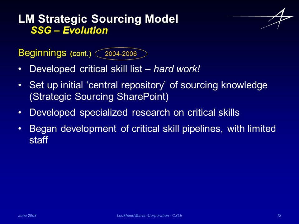 June 2008Lockheed Martin Corporation - CSLE12 LM Strategic Sourcing Model SSG – Evolution Beginnings (cont.) Developed critical skill list – hard work
