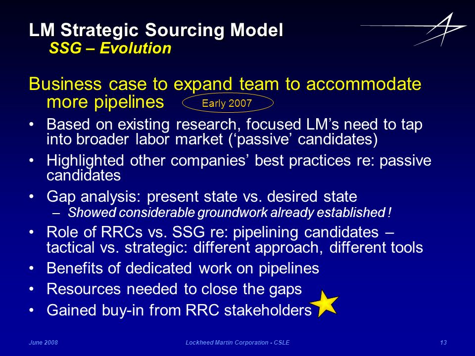 June 2008Lockheed Martin Corporation - CSLE13 LM Strategic Sourcing Model SSG – Evolution Business case to expand team to accommodate more pipelines B