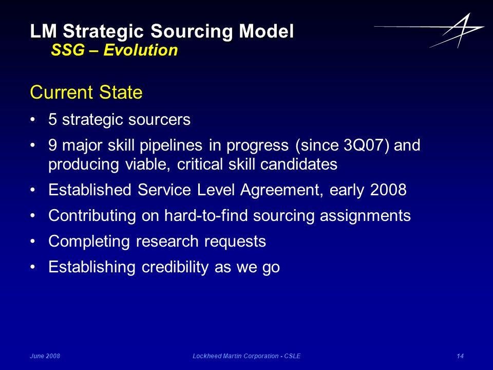 June 2008Lockheed Martin Corporation - CSLE14 LM Strategic Sourcing Model SSG – Evolution Current State 5 strategic sourcers 9 major skill pipelines i