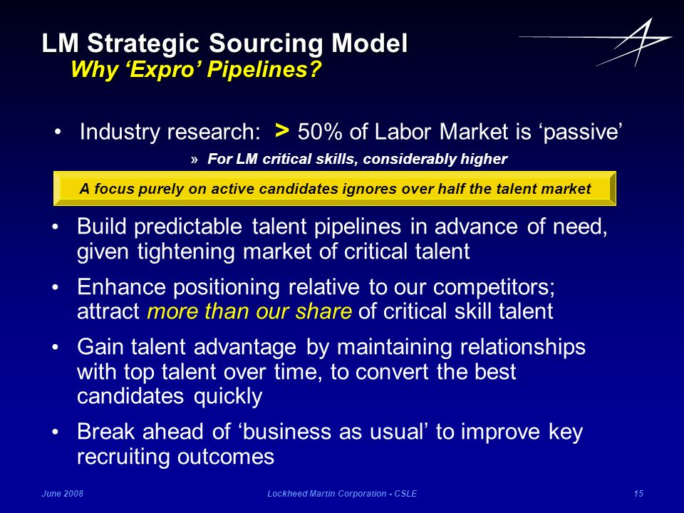 June 2008Lockheed Martin Corporation - CSLE15 Industry research: > 50% of Labor Market is passive »For LM critical skills, considerably higher A focus