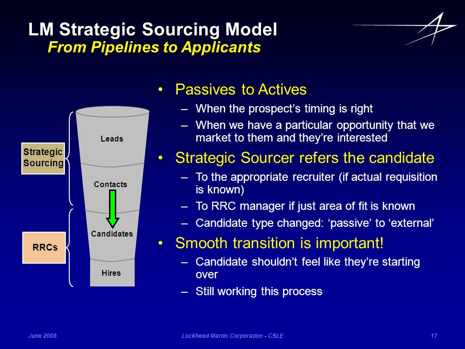 June 2008Lockheed Martin Corporation - CSLE17 Strategic Sourcing RRCs Leads Contacts Hires Candidates Passives to Actives –When the prospects timing i
