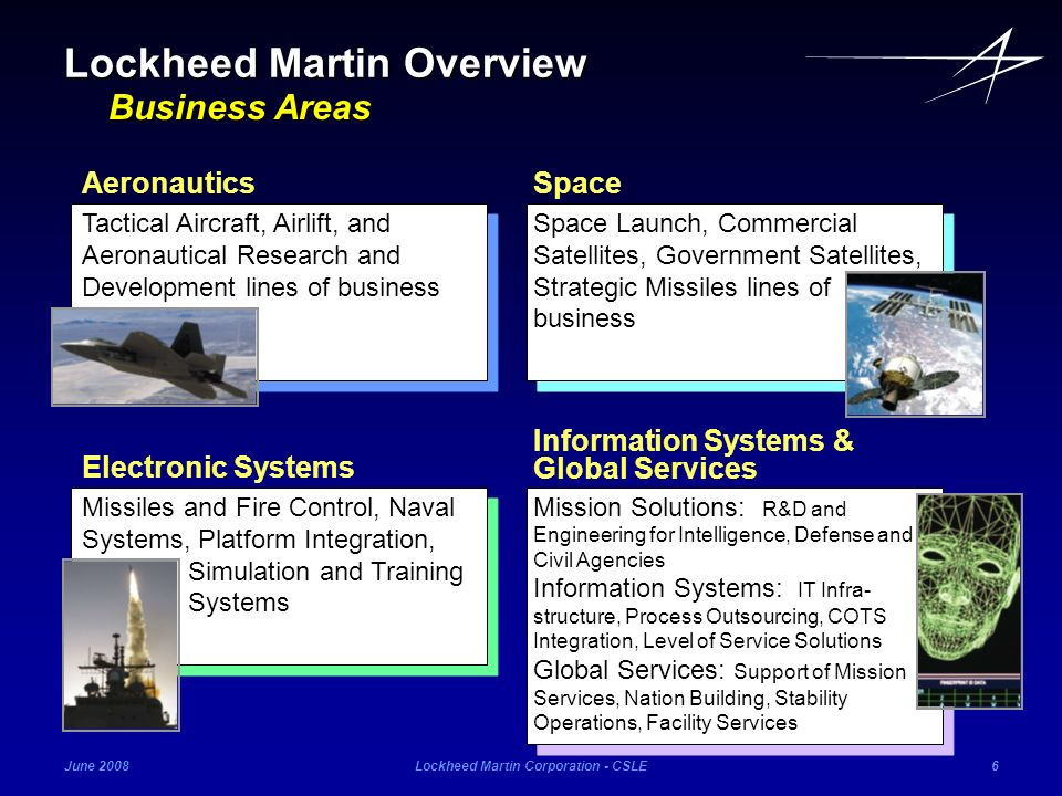 June 2008Lockheed Martin Corporation - CSLE7 Mid-90s: Many legacy company units, each with own staffing Many empty seats - Slow time to fill 1997: HR VP opens Washington Post, sees 6 LM recruitment ads….
