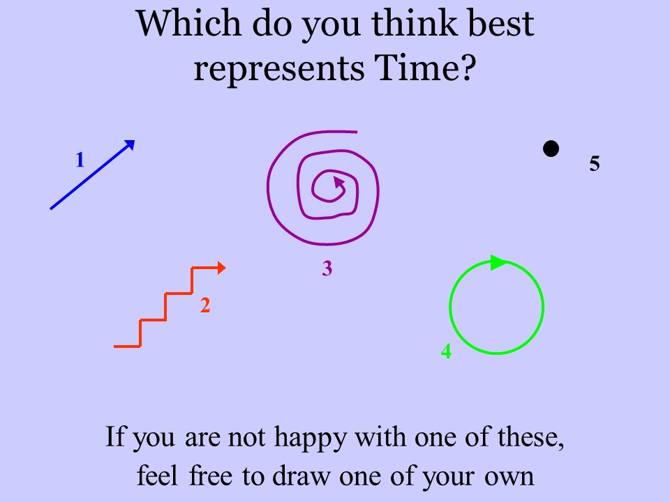 Which do you think best represents Time.