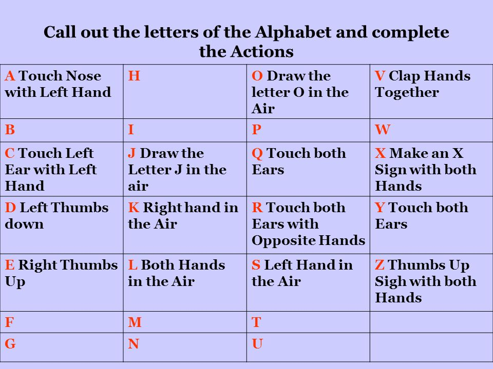 Call out the letters of the Alphabet and complete the Actions A Touch Nose with Left Hand HO Draw the letter O in the Air V Clap Hands Together BIPW C Touch Left Ear with Left Hand J Draw the Letter J in the air Q Touch both Ears X Make an X Sign with both Hands D Left Thumbs down K Right hand in the Air R Touch both Ears with Opposite Hands Y Touch both Ears E Right Thumbs Up L Both Hands in the Air S Left Hand in the Air Z Thumbs Up Sigh with both Hands FMT GNU