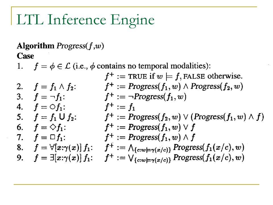 LTL Inference Engine