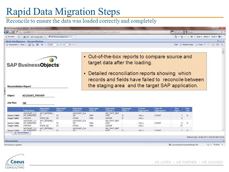 WE LISTEN WE PARTNER WE SUCCEED Rapid Data Migration Steps Reconcile to ensure the data was loaded correctly and completely Out-of-the-box reports to