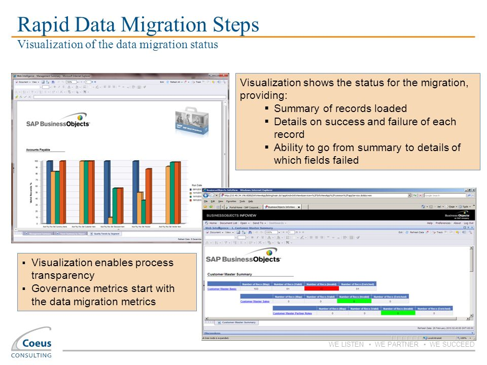 WE LISTEN WE PARTNER WE SUCCEED Rapid Data Migration Steps Visualization of the data migration status Visualization shows the status for the migration