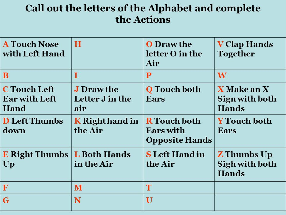 Call out the letters of the Alphabet and complete the Actions A Touch Nose with Left Hand HO Draw the letter O in the Air V Clap Hands Together BIPW C
