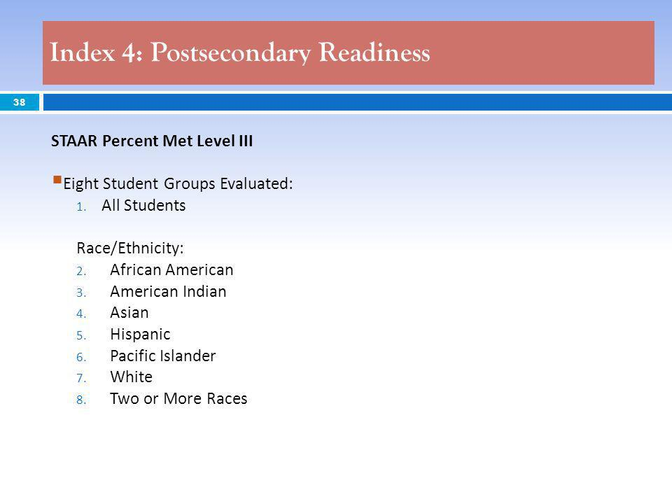 Index 4: Postsecondary Readiness 38 STAAR Percent Met Level III Eight Student Groups Evaluated: 1. All Students Race/Ethnicity: 2. African American 3.