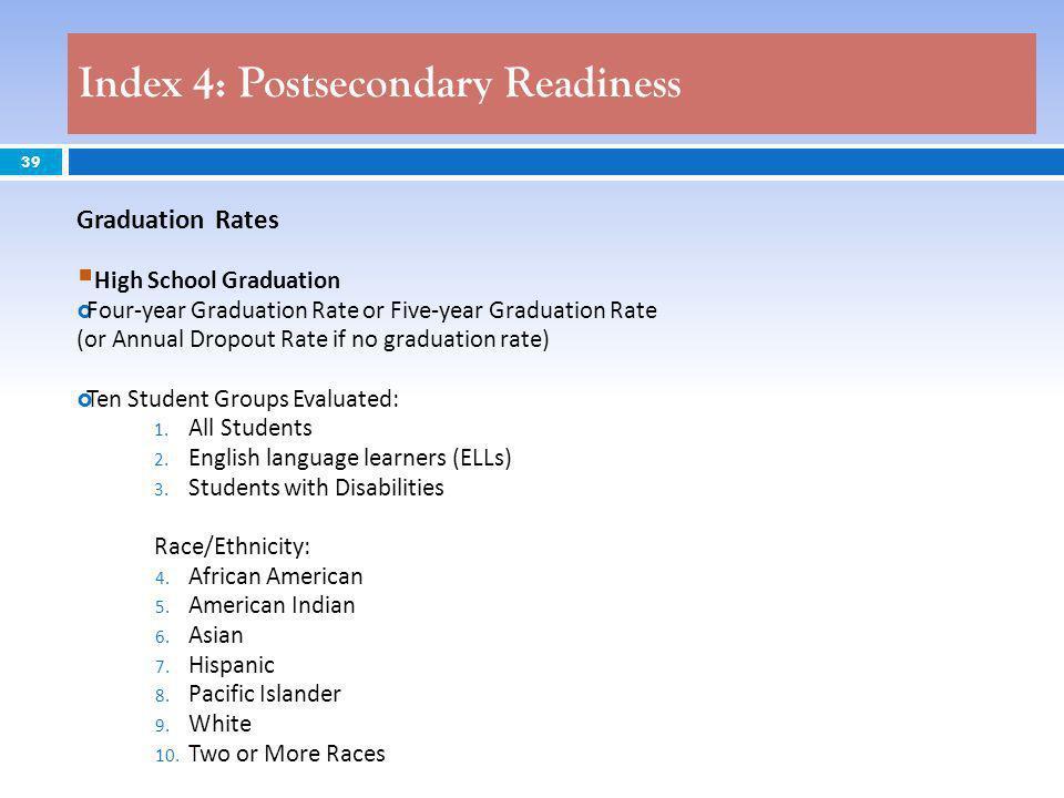 39 Graduation Rates High School Graduation Four-year Graduation Rate or Five-year Graduation Rate (or Annual Dropout Rate if no graduation rate) Ten S