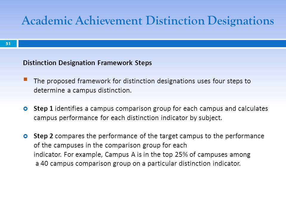 Distinction Designation Framework Steps The proposed framework for distinction designations uses four steps to determine a campus distinction. Step 1