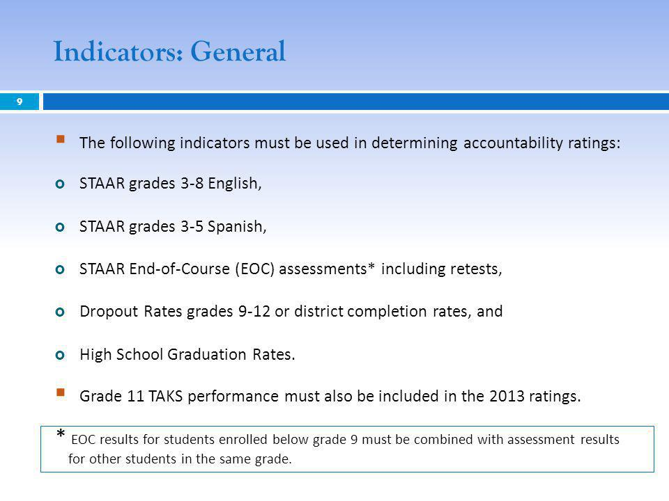 Indicators: General 9 The following indicators must be used in determining accountability ratings: STAAR grades 3-8 English, STAAR grades 3-5 Spanish,