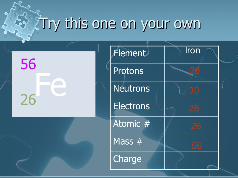 Fe 56 26 Try this one on your own Element Protons Neutrons Electrons Atomic # Mass # Charge Iron 26 56 30 26