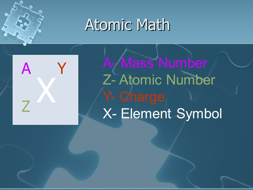 X AY Z A- Mass Number Z- Atomic Number Y- Charge X- Element Symbol Atomic Math