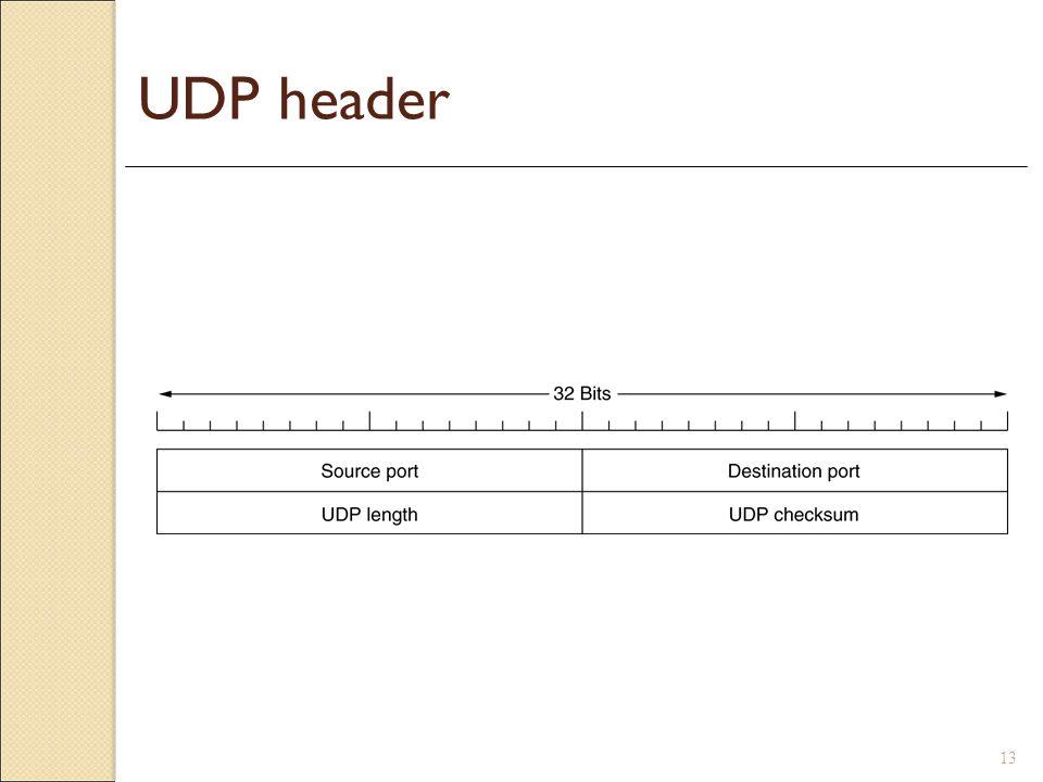 13 UDP header