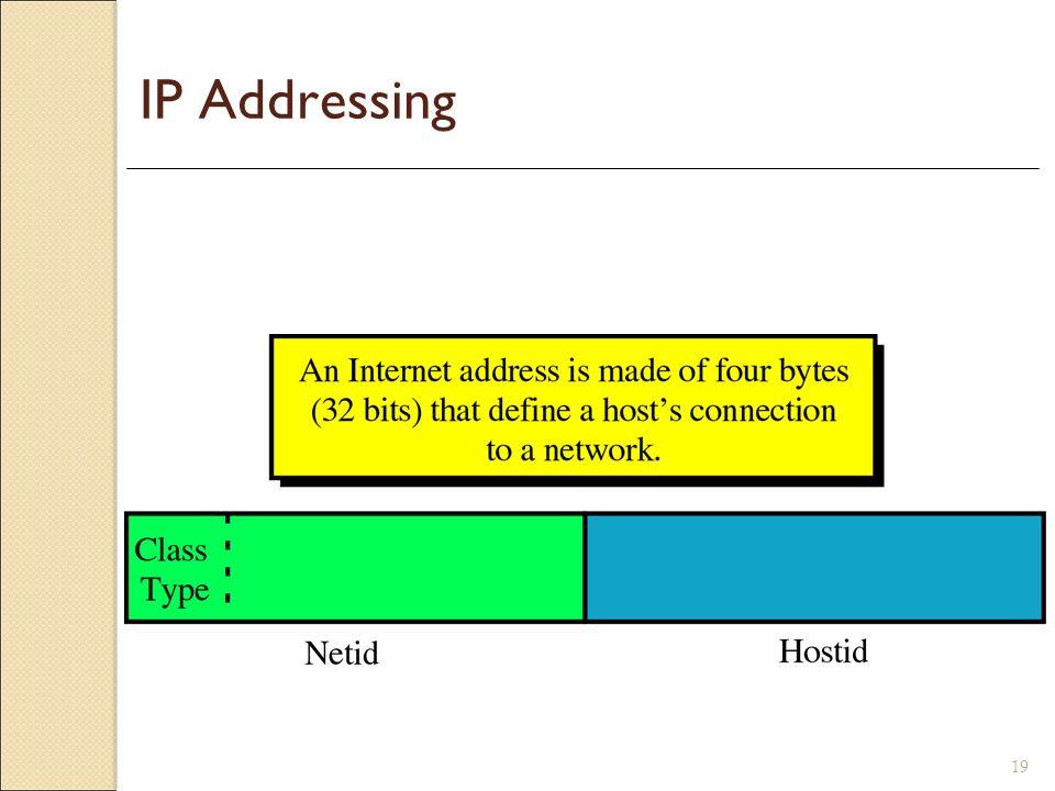 19 IP Addressing